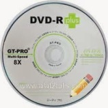 Pengertian dan Fungsi Optical Disk
